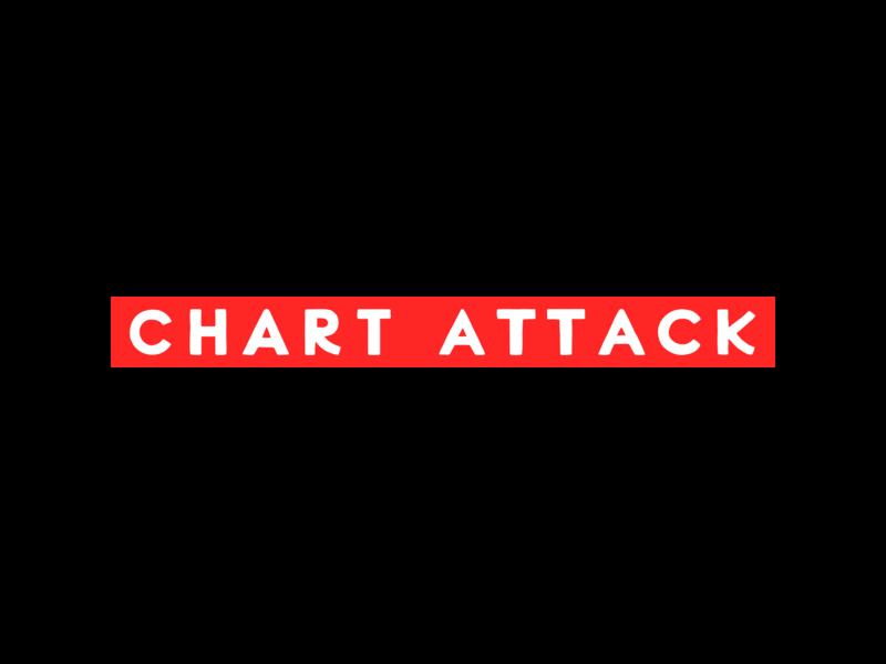 Chart Attack